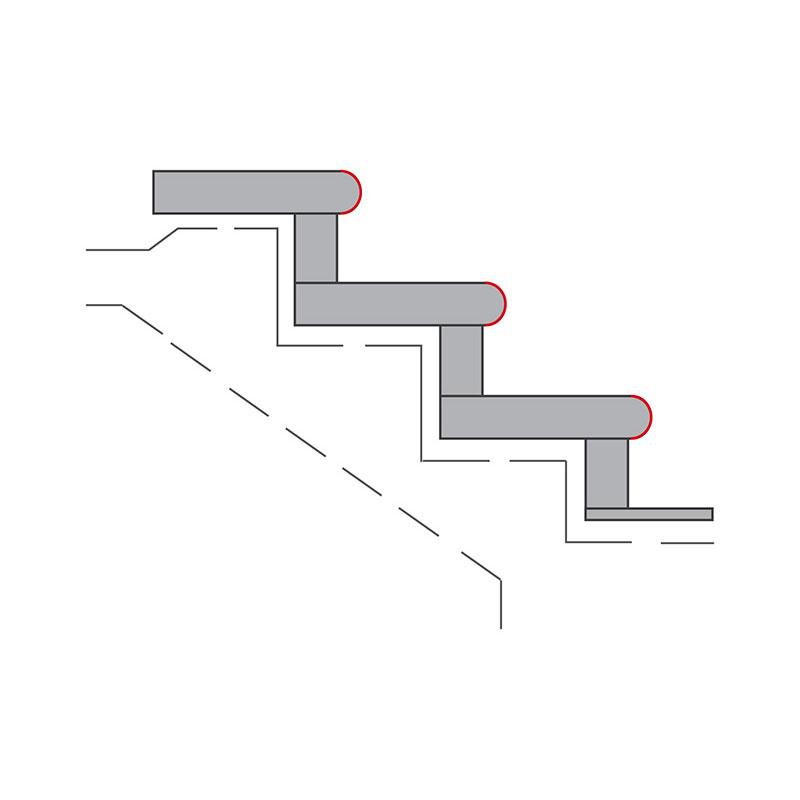 Profil stopnic